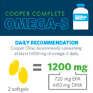Omega-3 Infographic Shows How Much Fish You Need